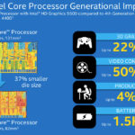 Test di benchmark per l'Intel Core i7-5500U (vs i7-4500U e i7-4558U)