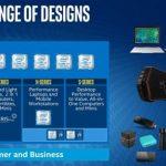 Intel Core i7-7700HQ benchmarks (vs Core i7-6700HQ, i7-5700HQ e i7-4710HQ)