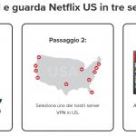 Migliori VPN o DNS per Netflix USA 2017
