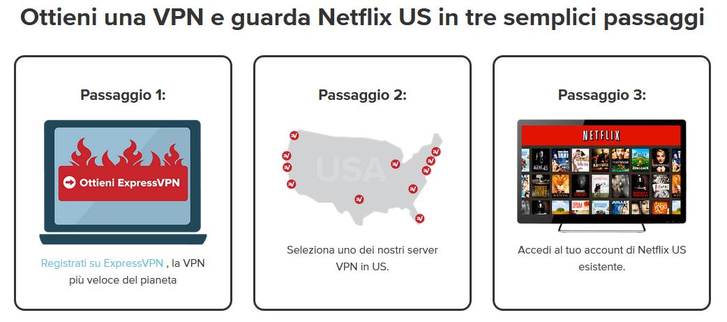 Migliori VPN o DNS per Netflix USA 2018 – PC Ora